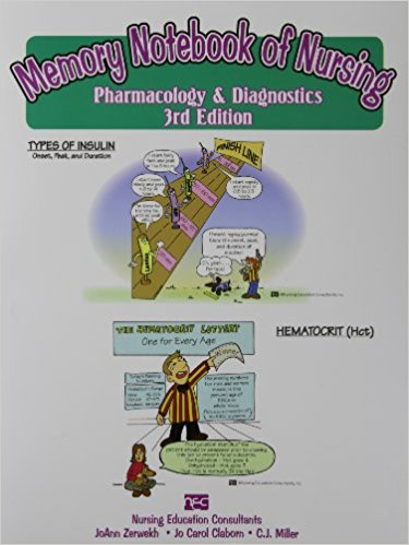 Memory Notebooks of Nursing - Pharmacology